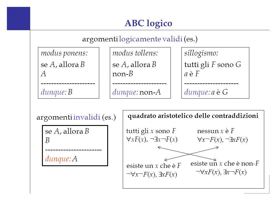 ABC logico argomenti invalidi (es.) argomenti logicamente validi (es.) modus ponens: se A, allora B A --------------------- dunque: B modus tollens: s