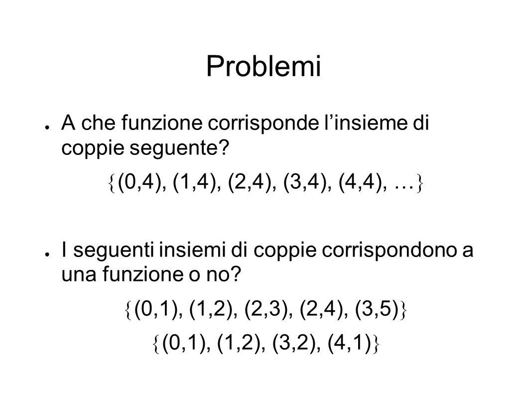 Problemi A che funzione corrisponde linsieme di coppie seguente.