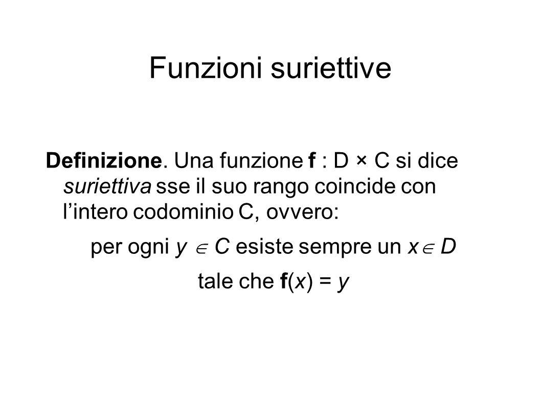 Funzioni suriettive Definizione.
