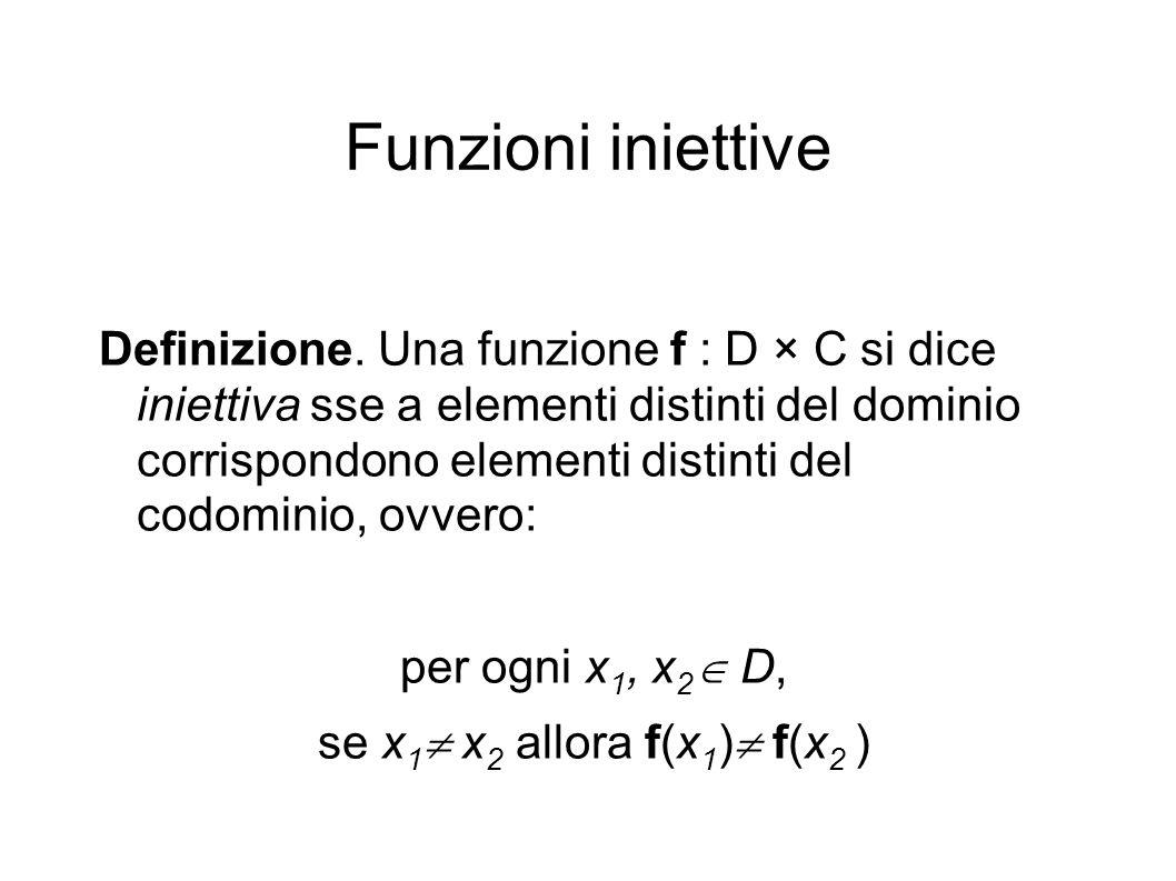 Funzioni iniettive Definizione.