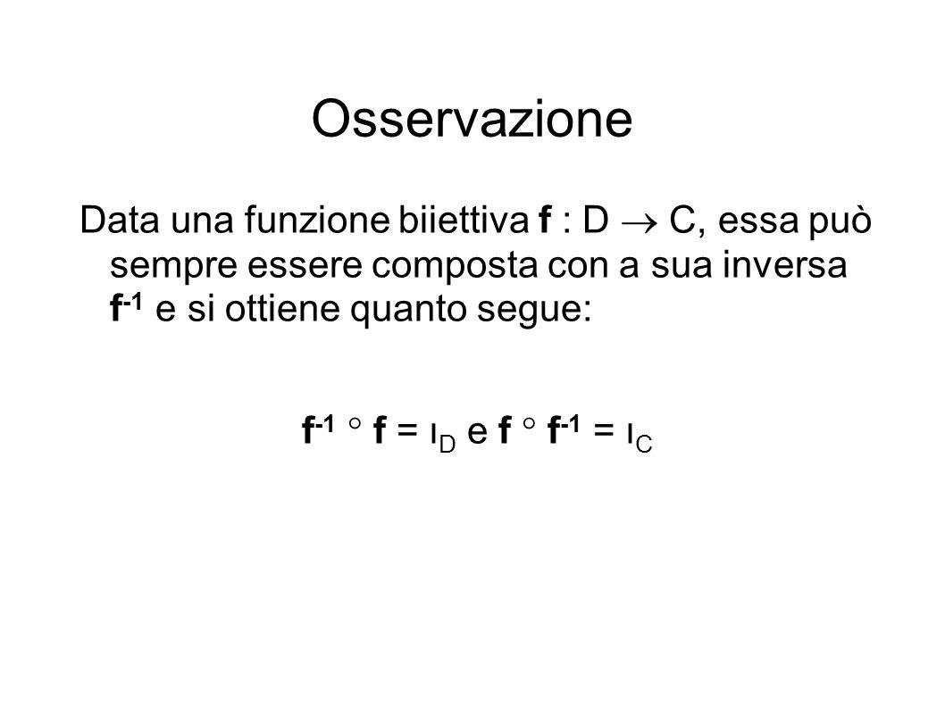 Osservazione Data una funzione biiettiva f : D C, essa può sempre essere composta con a sua inversa f -1 e si ottiene quanto segue: f -1 f = ι D e f f -1 = ι C