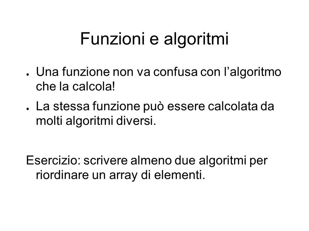 Funzioni e algoritmi Una funzione non va confusa con lalgoritmo che la calcola.