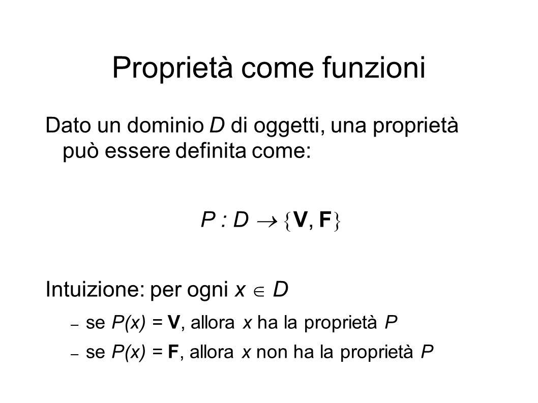 Proprietà come funzioni Dato un dominio D di oggetti, una proprietà può essere definita come: P : D V, F Intuizione: per ogni x D – se P(x) = V, allora x ha la proprietà P – se P(x) = F, allora x non ha la proprietà P