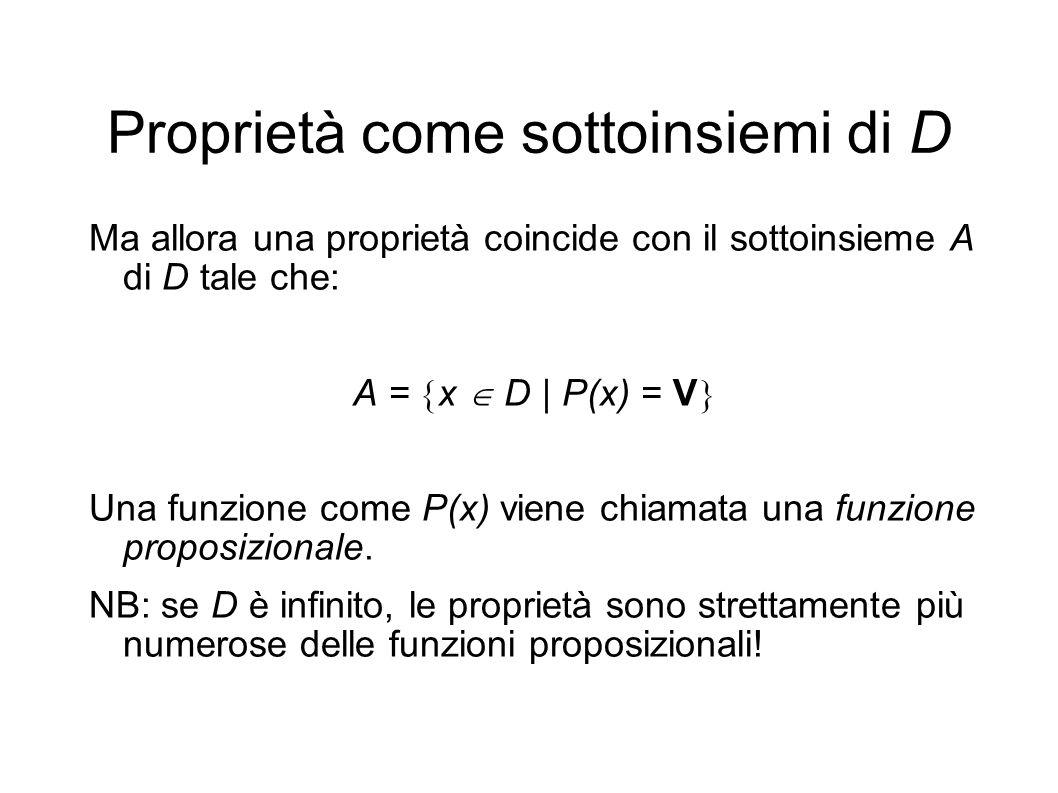 Proprietà come sottoinsiemi di D Ma allora una proprietà coincide con il sottoinsieme A di D tale che: A = x D | P(x) = V Una funzione come P(x) viene chiamata una funzione proposizionale.