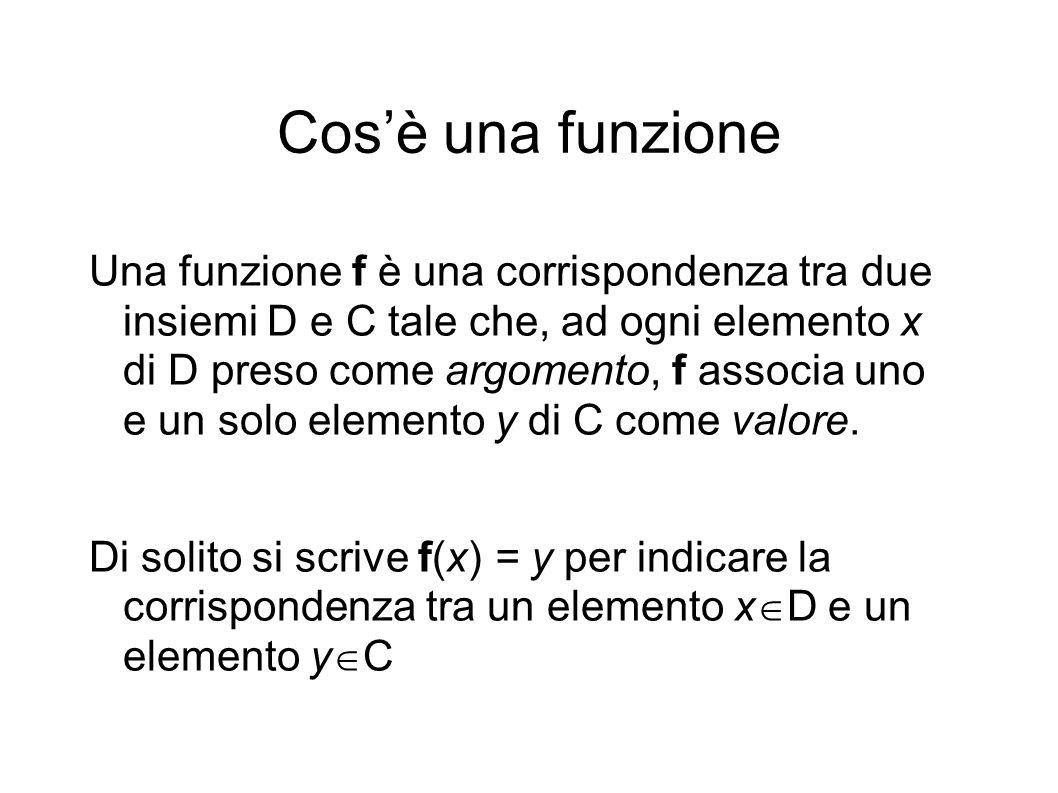 Cosè una funzione Una funzione f è una corrispondenza tra due insiemi D e C tale che, ad ogni elemento x di D preso come argomento, f associa uno e un solo elemento y di C come valore.