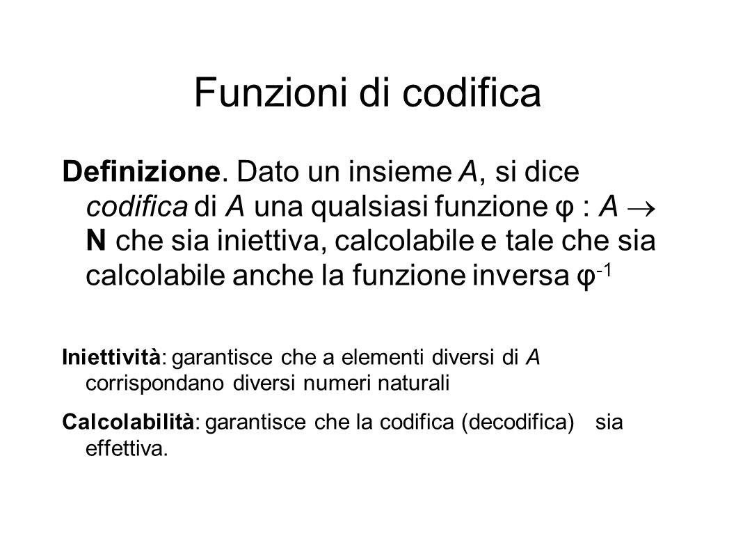 Funzioni di codifica Definizione.