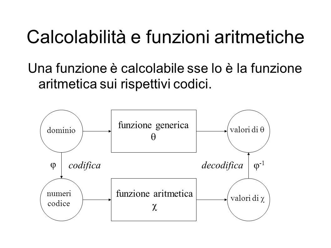 Calcolabilità e funzioni aritmetiche Una funzione è calcolabile sse lo è la funzione aritmetica sui rispettivi codici.