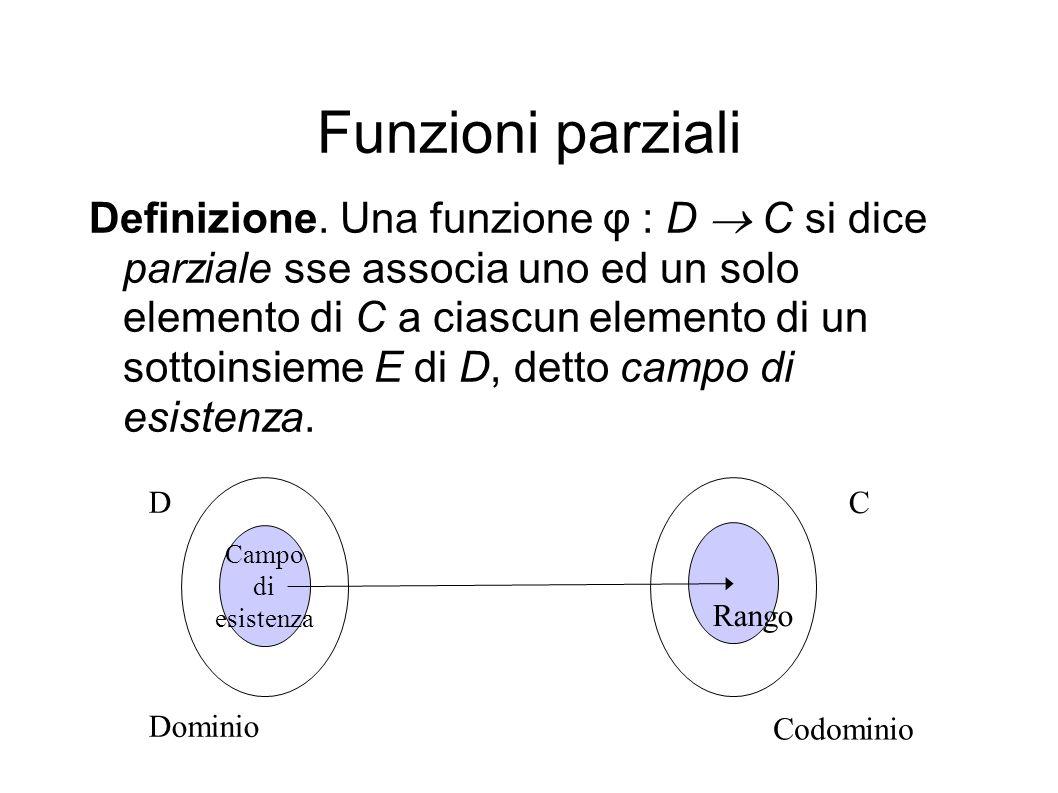 Funzioni parziali Definizione.