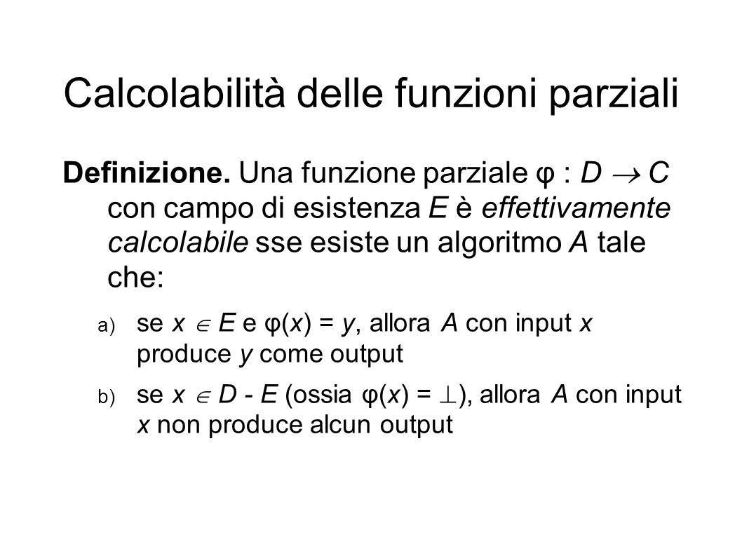 Calcolabilità delle funzioni parziali Definizione.
