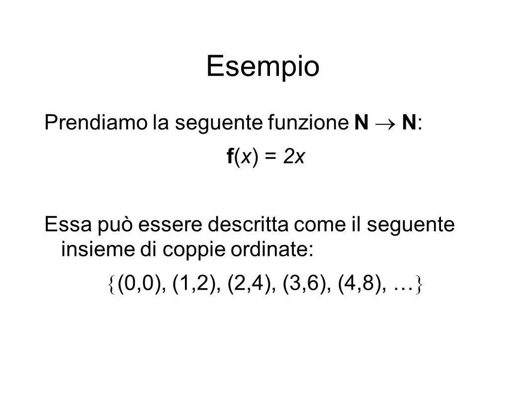 Esempio Prendiamo la seguente funzione N N: f(x) = 2x Essa può essere descritta come il seguente insieme di coppie ordinate: (0,0), (1,2), (2,4), (3,6), (4,8), …