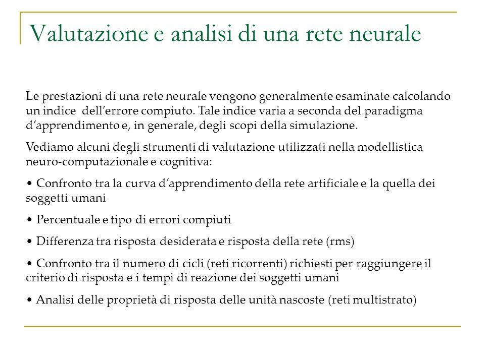 Valutazione e analisi di una rete neurale Le prestazioni di una rete neurale vengono generalmente esaminate calcolando un indice dellerrore compiuto.