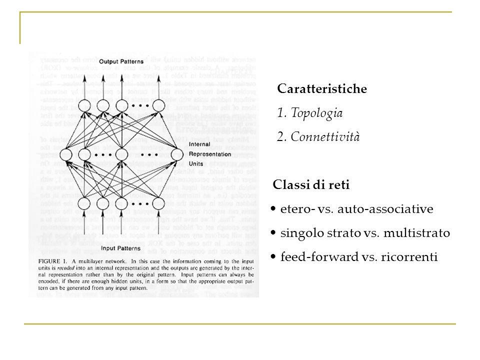 Classi di reti etero- vs. auto-associative singolo strato vs. multistrato feed-forward vs. ricorrenti Caratteristiche 1. Topologia 2. Connettività