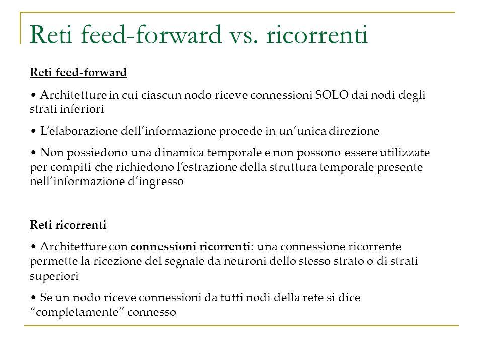 Reti feed-forward vs. ricorrenti Reti feed-forward Architetture in cui ciascun nodo riceve connessioni SOLO dai nodi degli strati inferiori Lelaborazi