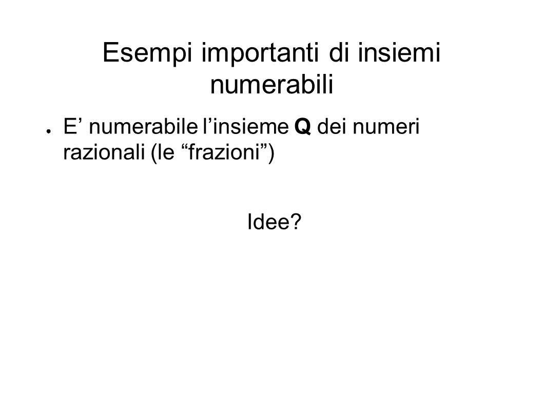 Esempi importanti di insiemi numerabili E numerabile linsieme Q dei numeri razionali (le frazioni) Idee?