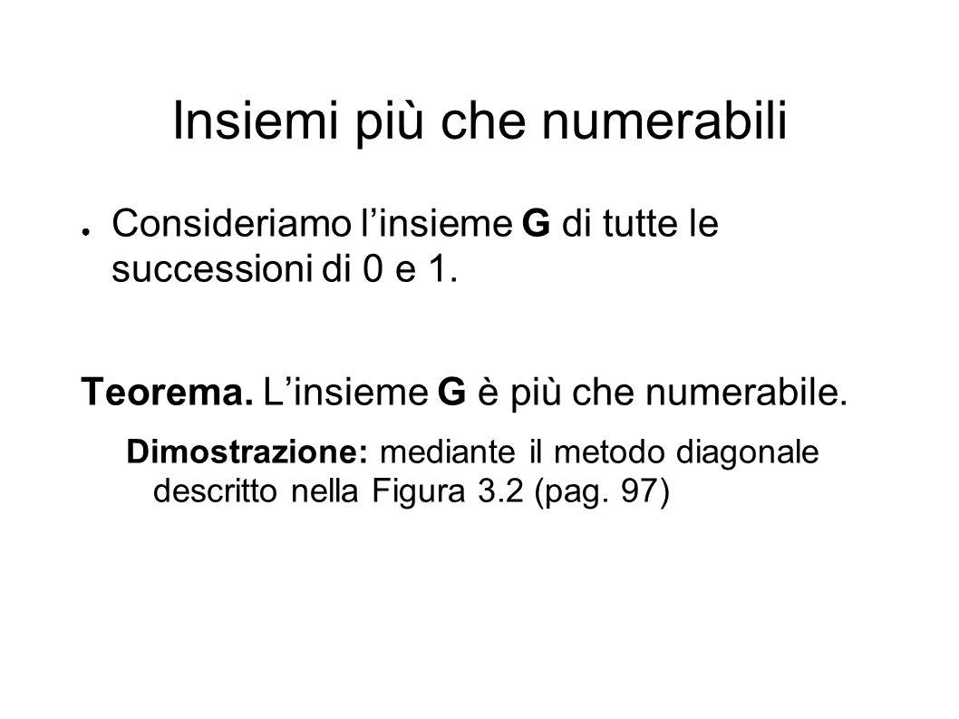 Insiemi più che numerabili Consideriamo linsieme G di tutte le successioni di 0 e 1. Teorema. Linsieme G è più che numerabile. Dimostrazione: mediante