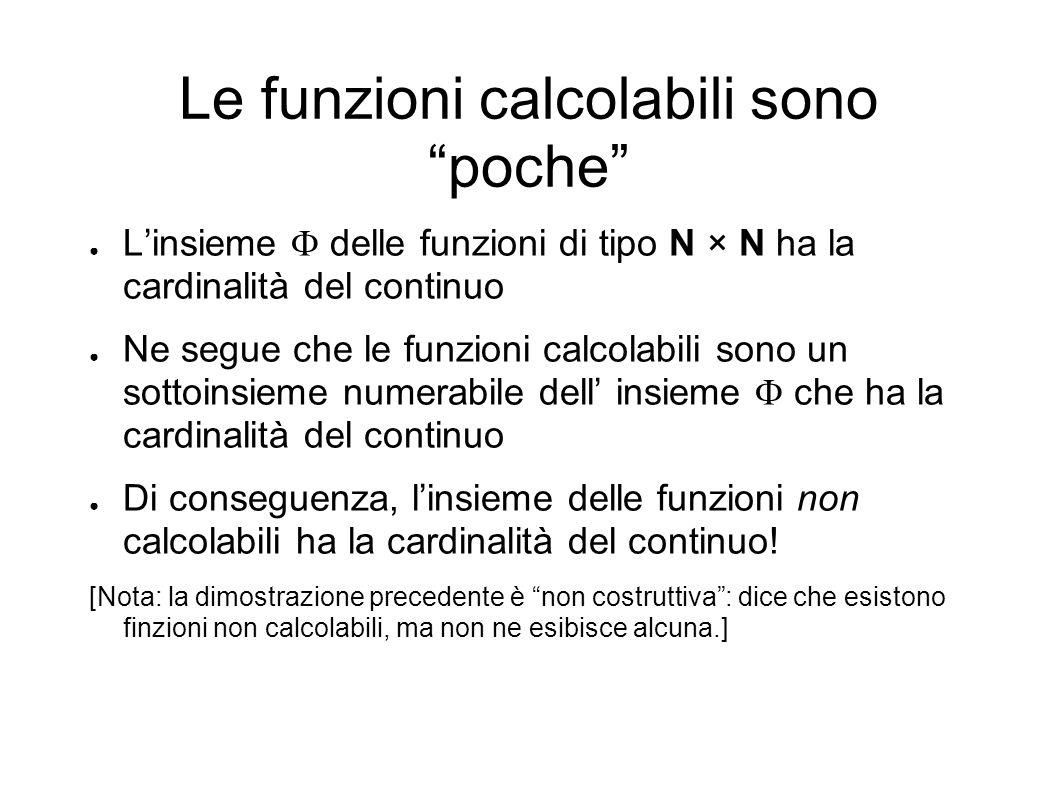 Le funzioni calcolabili sono poche Linsieme delle funzioni di tipo N × N ha la cardinalità del continuo Ne segue che le funzioni calcolabili sono un s