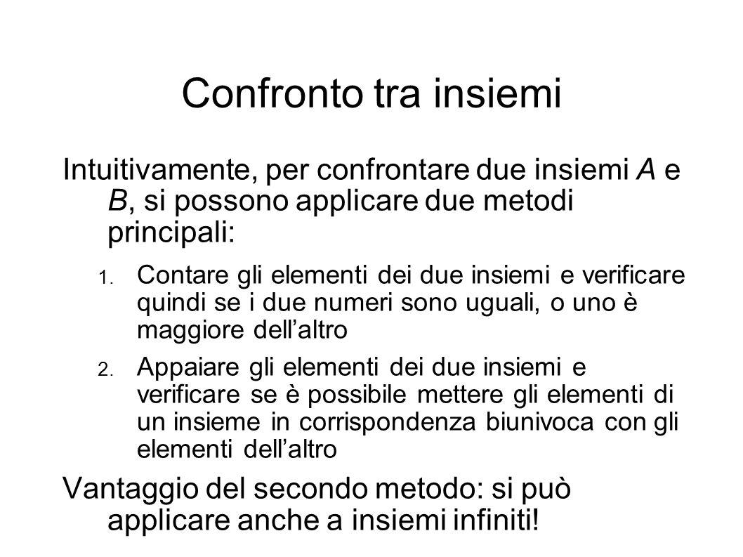 Confronto tra insiemi Intuitivamente, per confrontare due insiemi A e B, si possono applicare due metodi principali: 1. Contare gli elementi dei due i