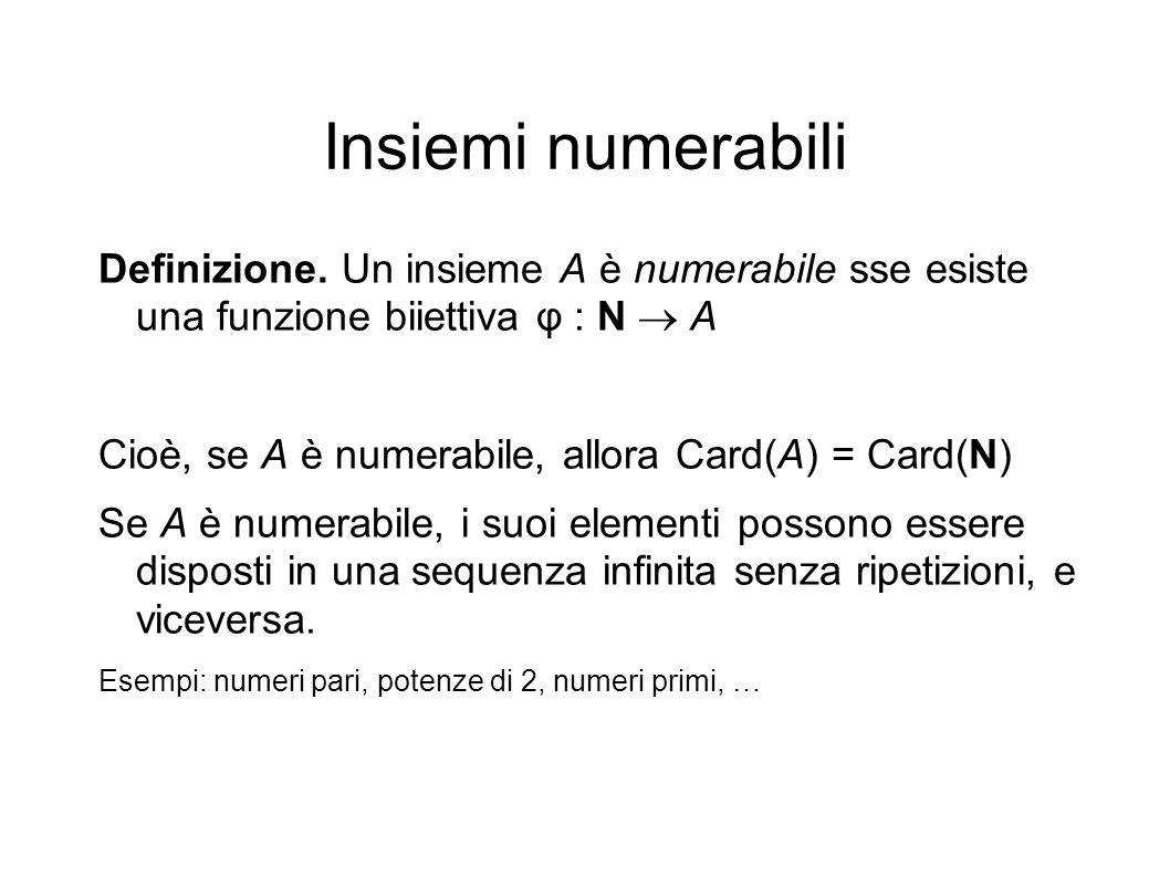 Insiemi numerabili Definizione. Un insieme A è numerabile sse esiste una funzione biiettiva φ : N A Cioè, se A è numerabile, allora Card(A) = Card(N)