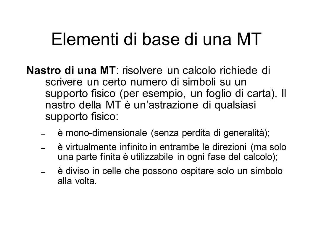 Elementi di base - II Alfabeto di una MT: quanto ai simboli, essi costituiscono un alfabeto finito = s 1, s 2, …, s n da cui è possibile ottenere un numero infinito di simboli combinando i simboli di.