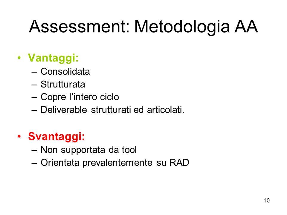 10 Assessment: Metodologia AA Vantaggi: –Consolidata –Strutturata –Copre lintero ciclo –Deliverable strutturati ed articolati. Svantaggi: –Non support