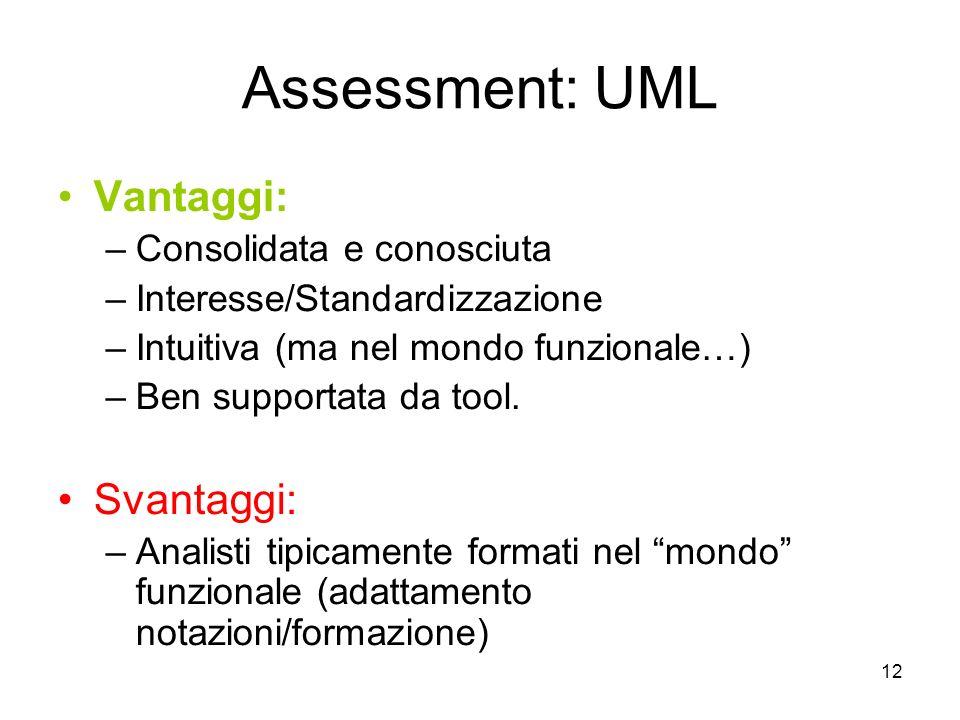 12 Assessment: UML Vantaggi: –Consolidata e conosciuta –Interesse/Standardizzazione –Intuitiva (ma nel mondo funzionale…) –Ben supportata da tool. Sva