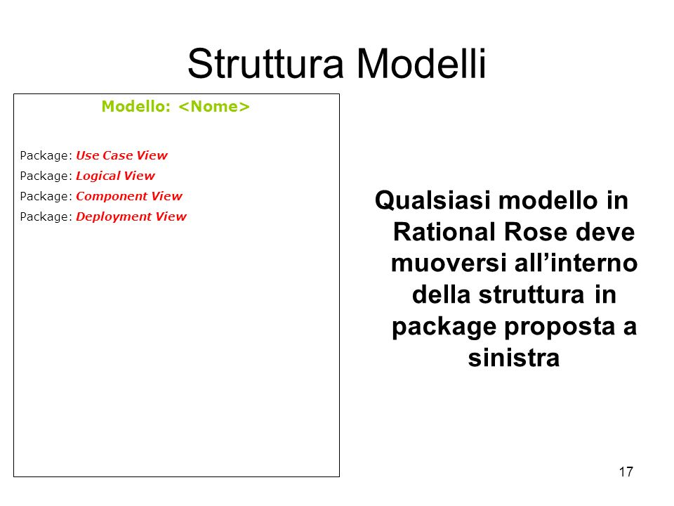 17 Struttura Modelli Qualsiasi modello in Rational Rose deve muoversi allinterno della struttura in package proposta a sinistra Modello: Package: Use Case View Package: Logical View Package: Component View Package: Deployment View