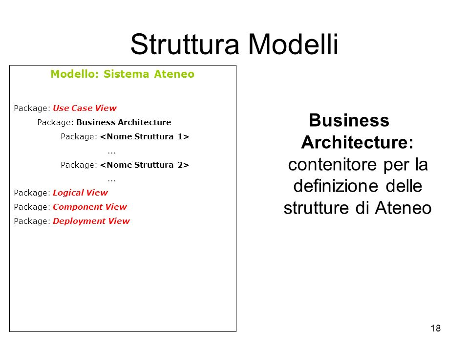 18 Struttura Modelli Business Architecture: contenitore per la definizione delle strutture di Ateneo Modello: Sistema Ateneo Package: Use Case View Pa
