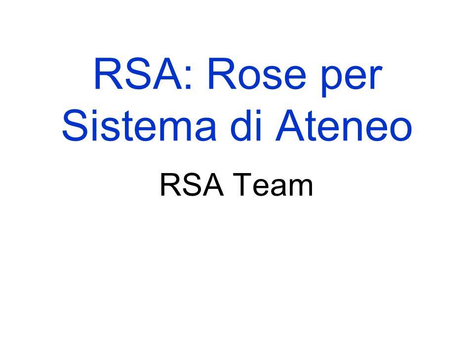 RSA: Rose per Sistema di Ateneo RSA Team