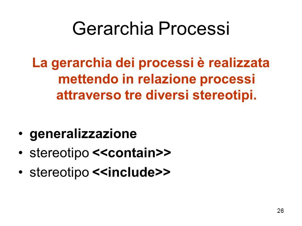26 Gerarchia Processi La gerarchia dei processi è realizzata mettendo in relazione processi attraverso tre diversi stereotipi. generalizzazione stereo