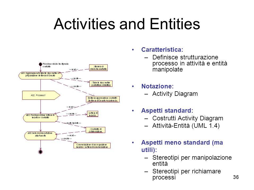 36 Activities and Entities Caratteristica: –Definisce strutturazione processo in attività e entità manipolate Notazione: –Activity Diagram Aspetti sta
