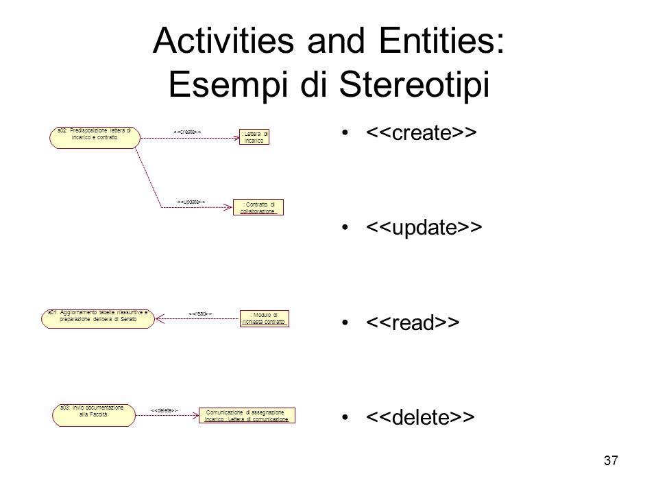 37 Activities and Entities: Esempi di Stereotipi > a01: Aggiornamento tabelle riassuntive e preparazione delibera di Senato a02: Predisposizione lette