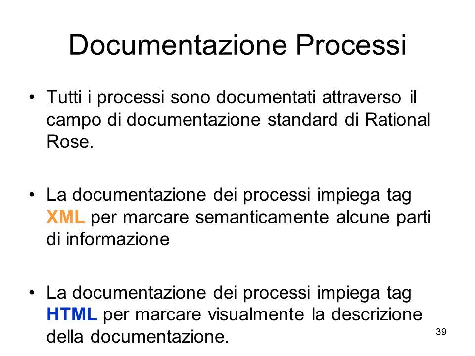 39 Documentazione Processi Tutti i processi sono documentati attraverso il campo di documentazione standard di Rational Rose. La documentazione dei pr