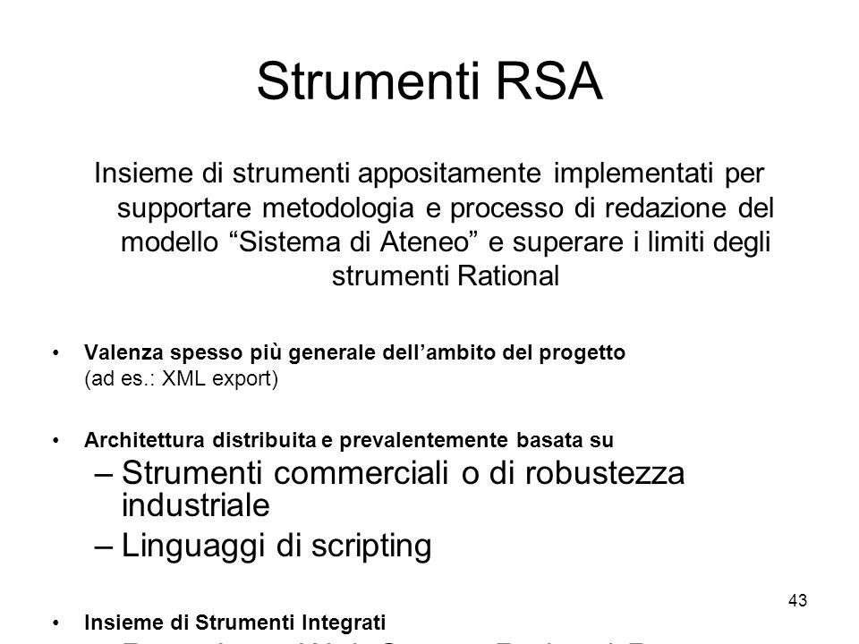 43 Strumenti RSA Insieme di strumenti appositamente implementati per supportare metodologia e processo di redazione del modello Sistema di Ateneo e su