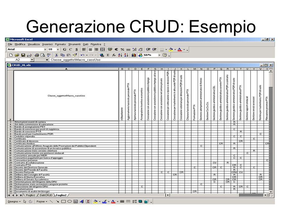 52 Generazione CRUD: Esempio