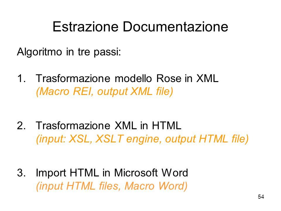 54 Estrazione Documentazione Algoritmo in tre passi: 1.Trasformazione modello Rose in XML (Macro REI, output XML file) 2.Trasformazione XML in HTML (i