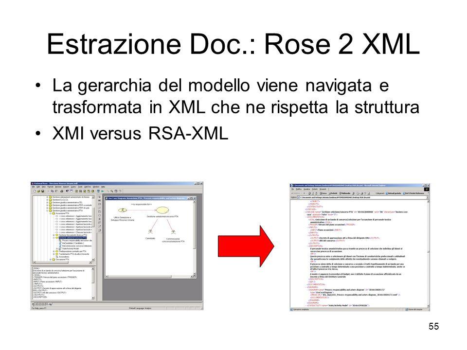 55 Estrazione Doc.: Rose 2 XML La gerarchia del modello viene navigata e trasformata in XML che ne rispetta la struttura XMI versus RSA-XML