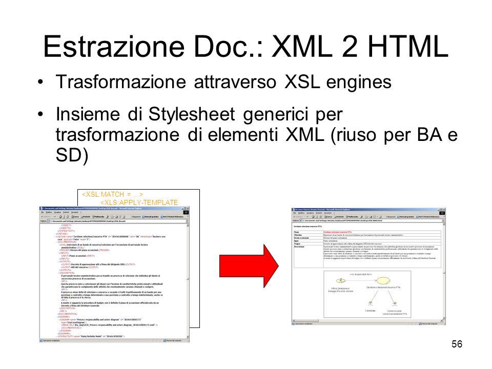 56 Estrazione Doc.: XML 2 HTML Trasformazione attraverso XSL engines Insieme di Stylesheet generici per trasformazione di elementi XML (riuso per BA e