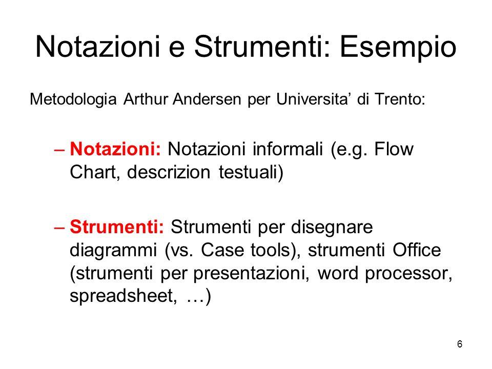 6 Notazioni e Strumenti: Esempio Metodologia Arthur Andersen per Universita di Trento: –Notazioni: Notazioni informali (e.g. Flow Chart, descrizion te