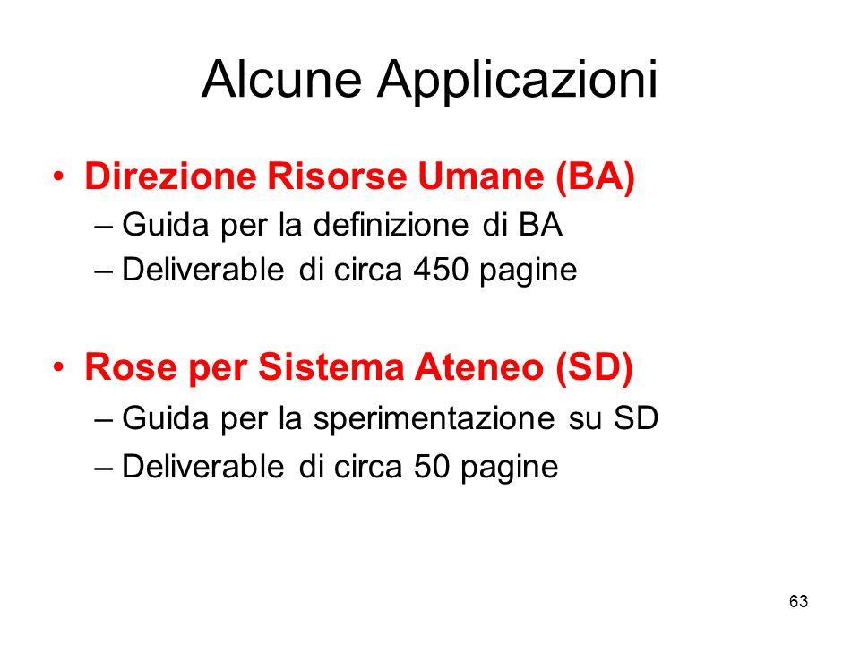 63 Alcune Applicazioni Direzione Risorse Umane (BA) –Guida per la definizione di BA –Deliverable di circa 450 pagine Rose per Sistema Ateneo (SD) –Gui