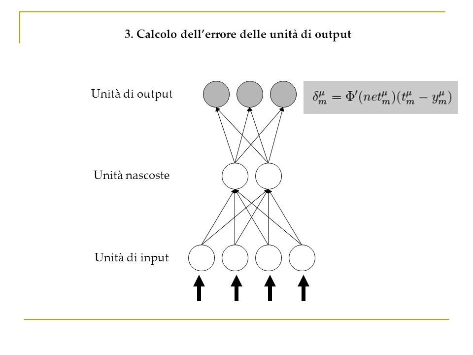 Unità di output 3. Calcolo dellerrore delle unità di output Unità nascoste Unità di input