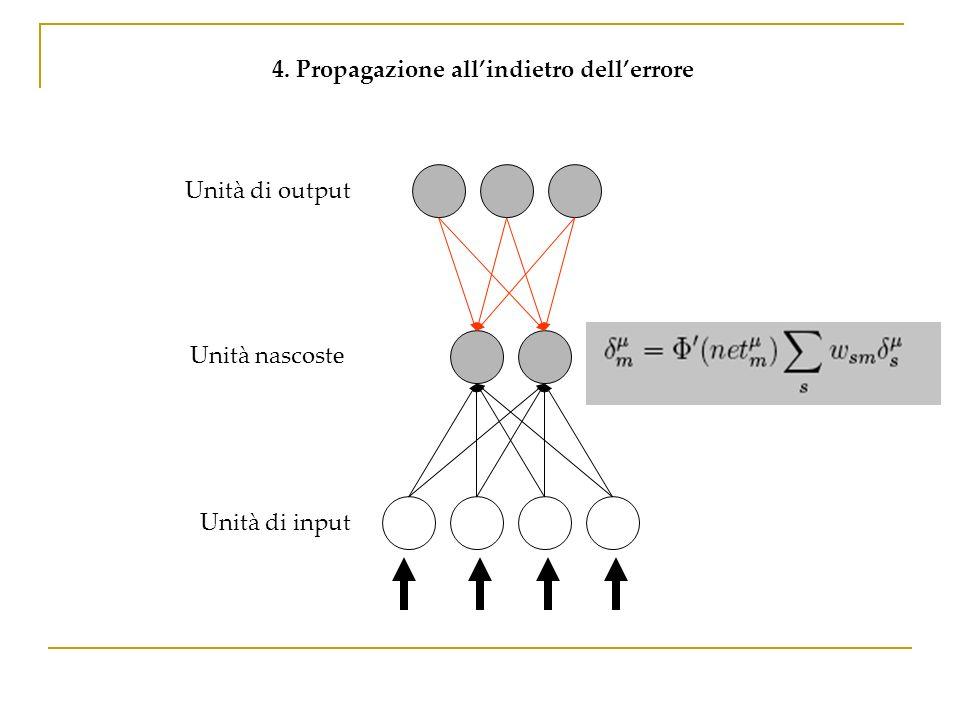 Unità di output 4. Propagazione allindietro dellerrore Unità nascoste Unità di input