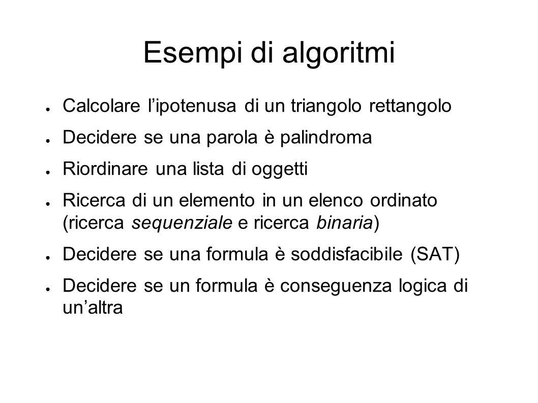 Esempi di algoritmi Calcolare lipotenusa di un triangolo rettangolo Decidere se una parola è palindroma Riordinare una lista di oggetti Ricerca di un