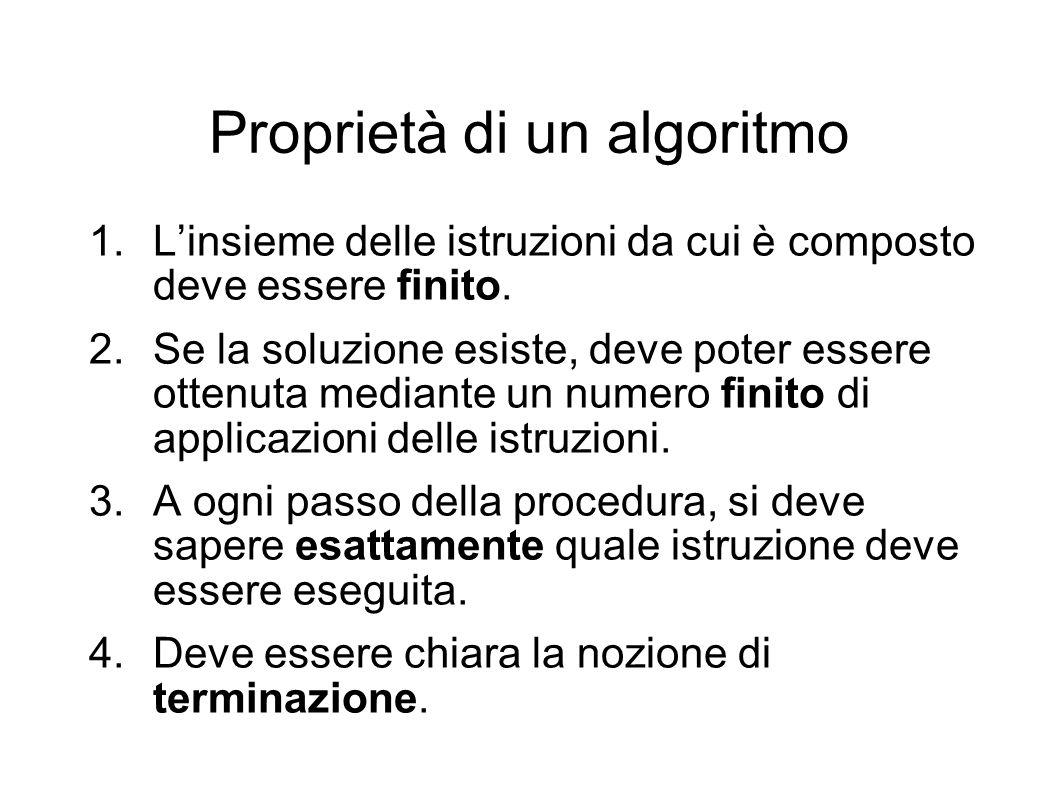 Proprietà di un algoritmo 1.Linsieme delle istruzioni da cui è composto deve essere finito. 2.Se la soluzione esiste, deve poter essere ottenuta media