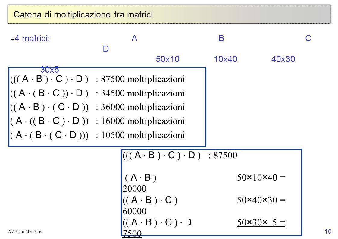 10 © Alberto Montresor Catena di moltiplicazione tra matrici 4 matrici: A B C D 50x1010x4040x30 30x5 ((( A B ) C ) D ) : 87500 moltiplicazioni (( A (
