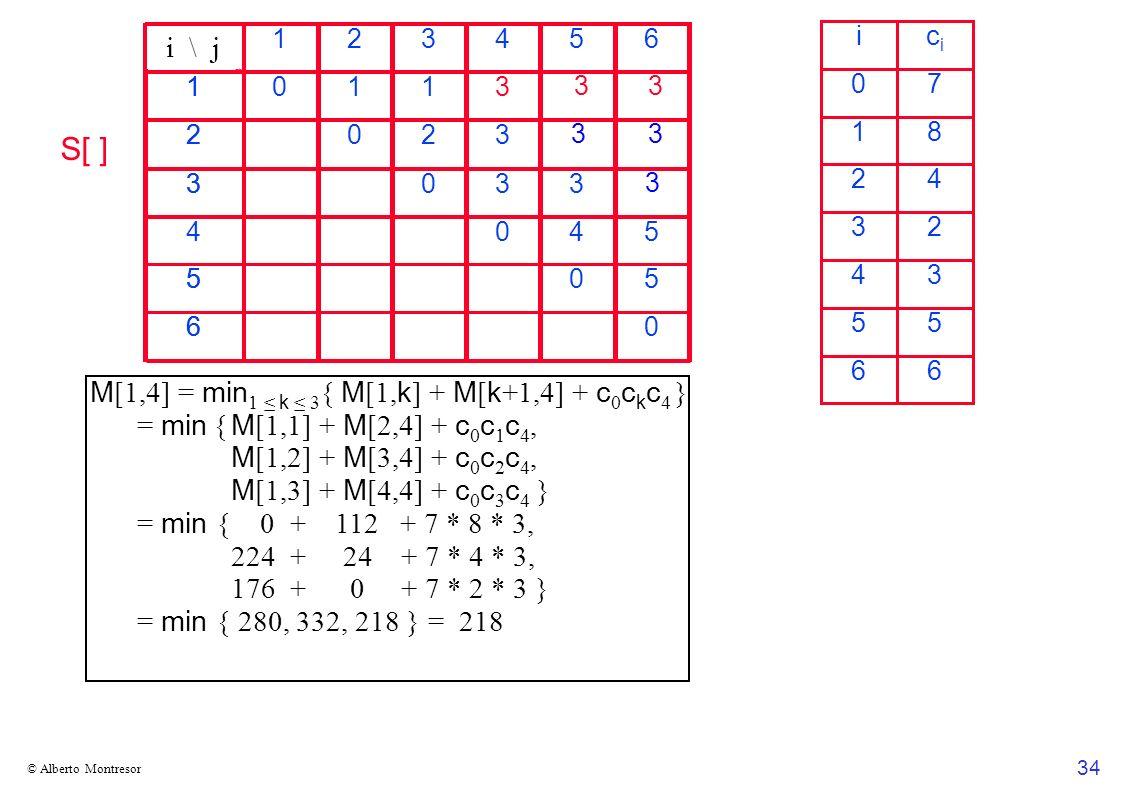 34 © Alberto Montresor M [1,4] = min 1 k 3 { M [1, k ] + M [ k +1,4] + c 0 c k c 4 } = min { M [1,1] + M [2,4] + c 0 c 1 c 4, M [1,2] + M [3,4] + c 0