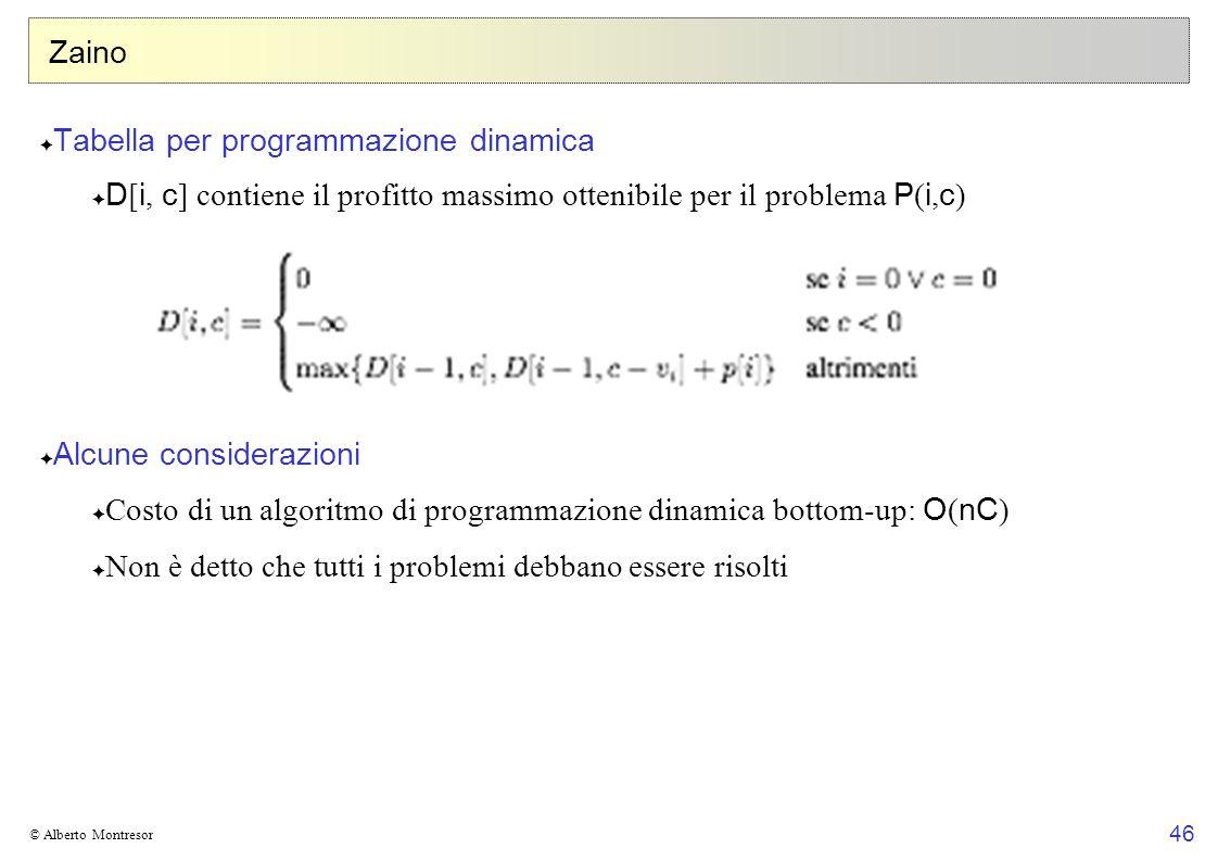 46 © Alberto Montresor Zaino Tabella per programmazione dinamica D [ i, c ] contiene il profitto massimo ottenibile per il problema P ( i, c ) Alcune