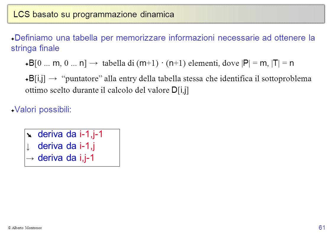 61 © Alberto Montresor LCS basato su programmazione dinamica Definiamo una tabella per memorizzare informazioni necessarie ad ottenere la stringa fina