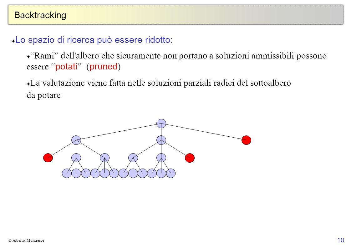 10 © Alberto Montresor Backtracking Lo spazio di ricerca può essere ridotto: Rami dell'albero che sicuramente non portano a soluzioni ammissibili poss