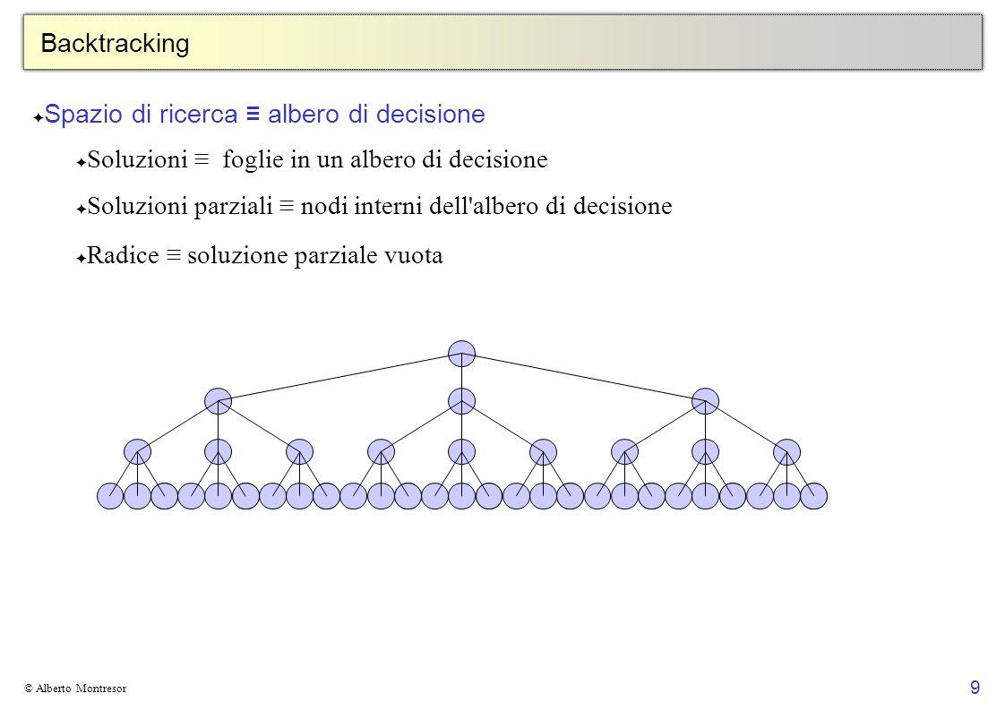 9 © Alberto Montresor Backtracking Spazio di ricerca albero di decisione Soluzioni foglie in un albero di decisione Soluzioni parziali nodi interni de