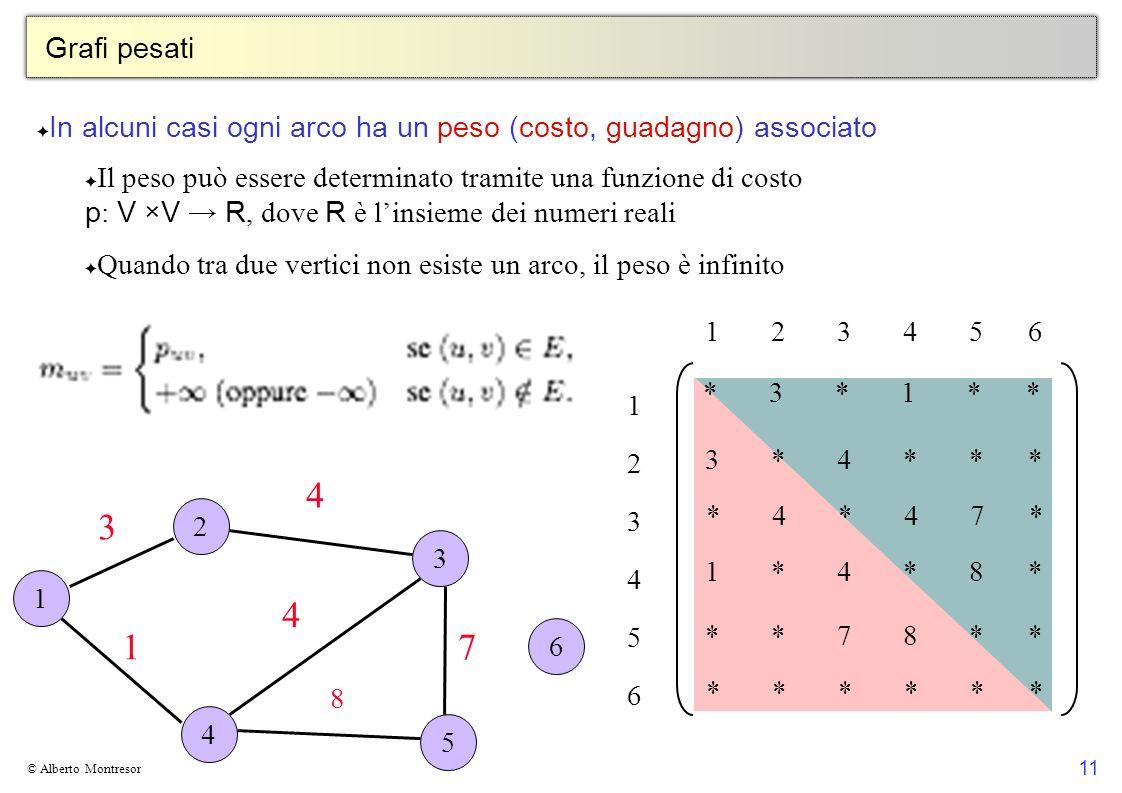 11 © Alberto Montresor Grafi pesati In alcuni casi ogni arco ha un peso (costo, guadagno) associato Il peso può essere determinato tramite una funzion